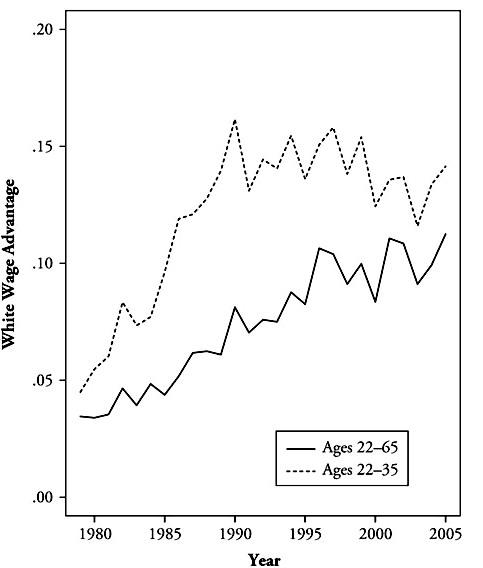 pettit-demography1