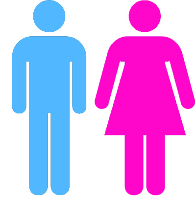 Bathroom Signs Male Female the bathroom icon has no clothes | family inequality