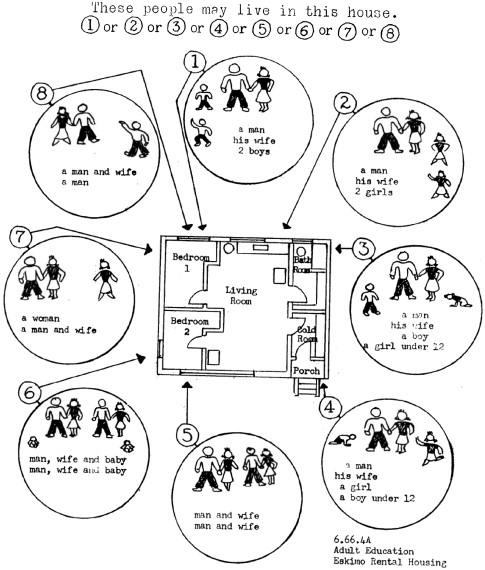 livable housing design guidelines 2012