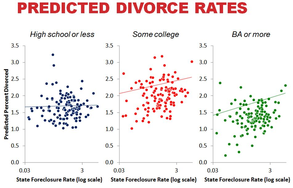 effect essay on divorce