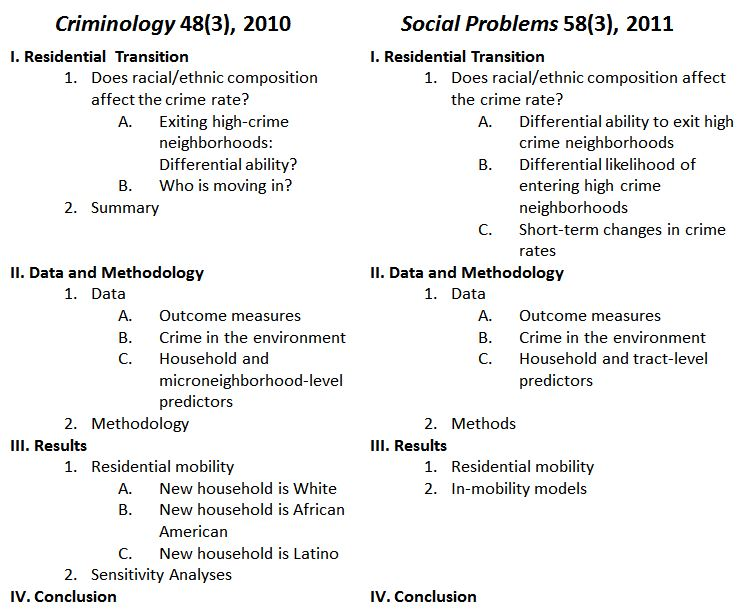essay on social crimes