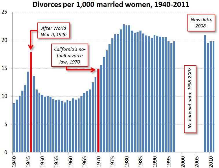 no dating after divorce ecuador free dating sites