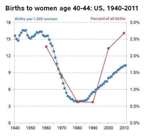 maternal-age-40-11
