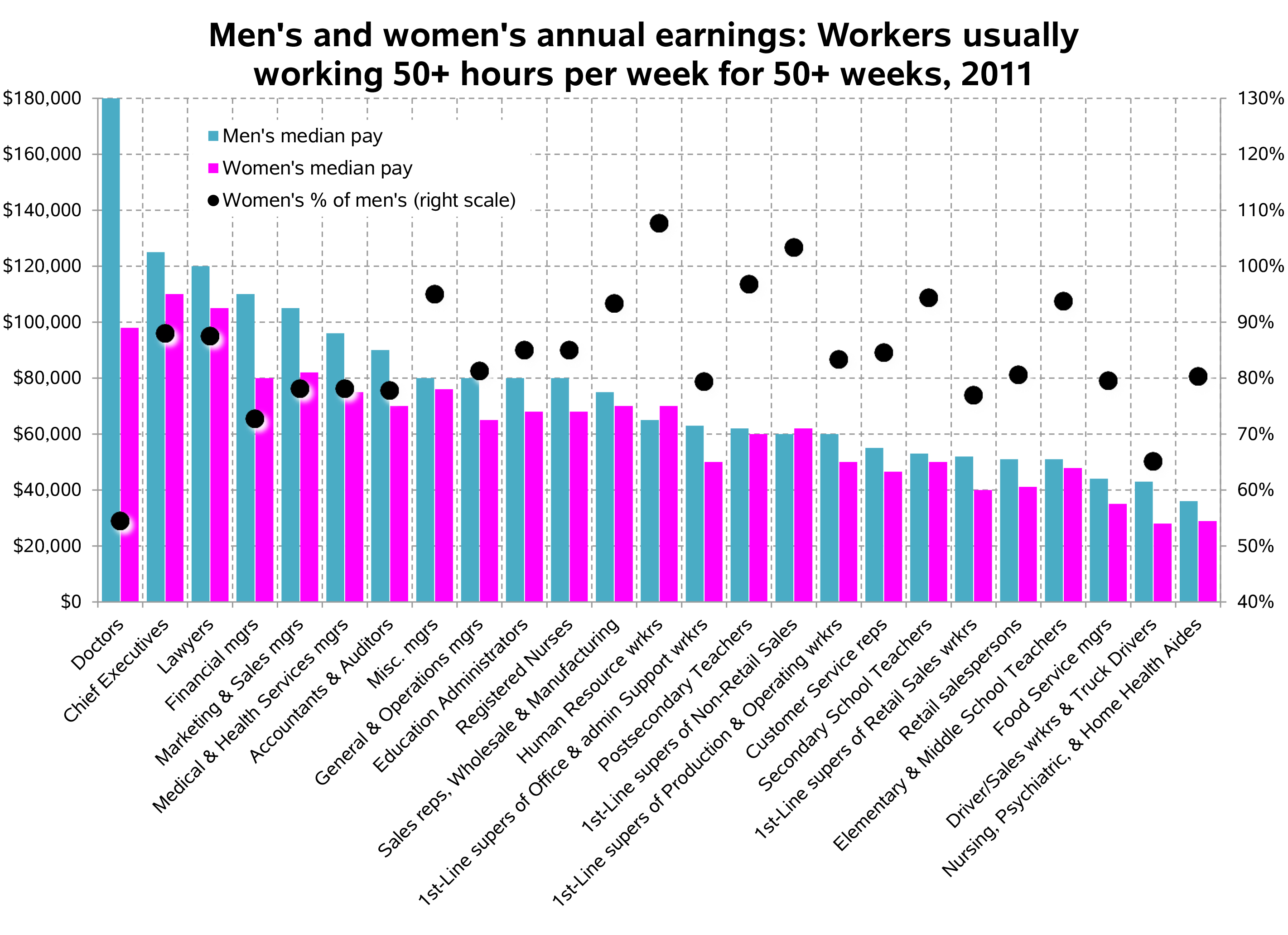 gender inequality in family Keywords: gender inequality in family life, family gender inequality, gender  inequality policy in this essay i would like to demonstrate that.