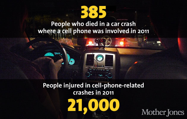 texting-driving-01_0