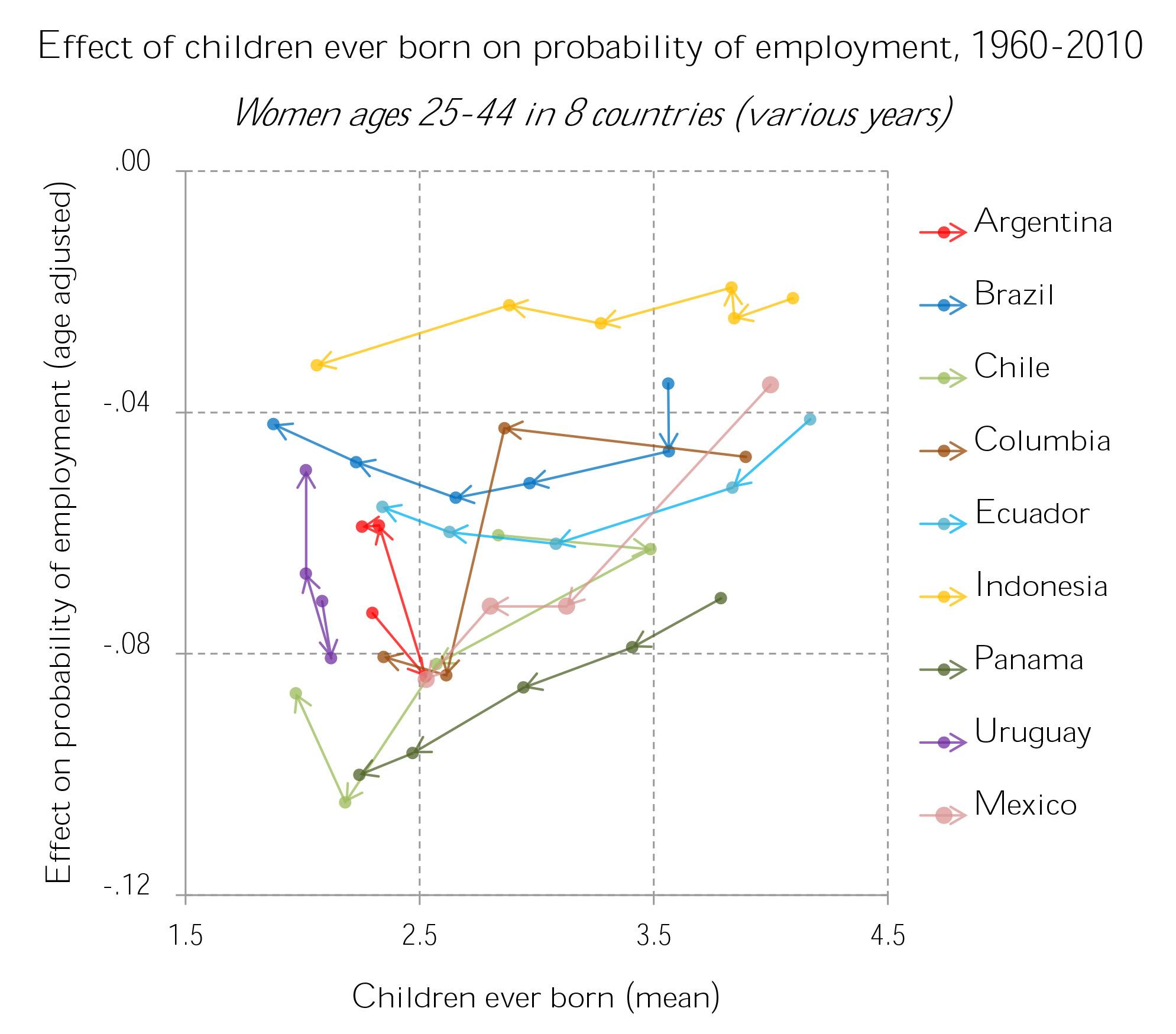 Wlfp Welfare Employment Statistics