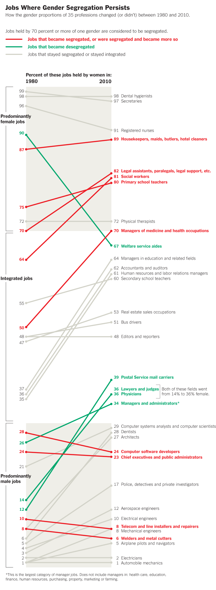 Statistics Family Inequality Frazier Built Ambulance Wiring Diagram 30coontz Gr1 Popup V2