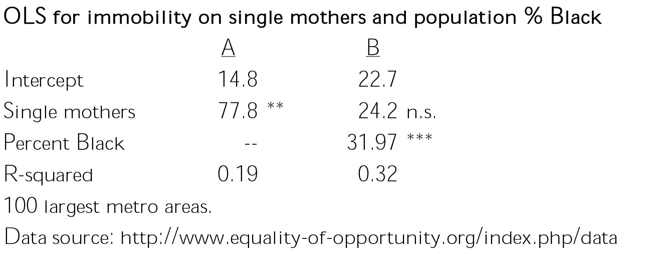 College hookup gay parents statistics and probability worksheets