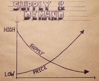 regnerus-supply-demand