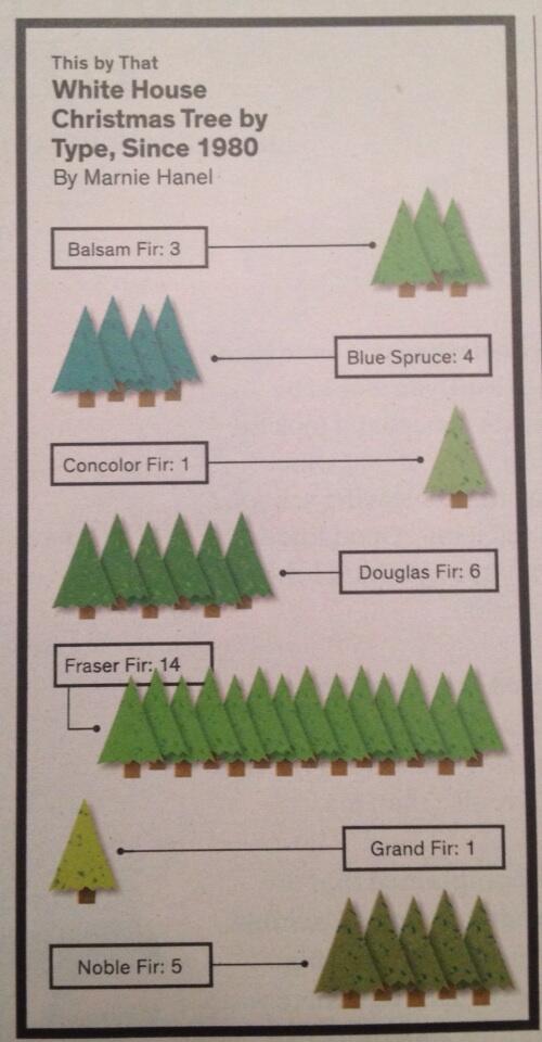 nyt-trees