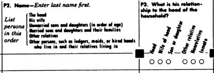 1960relationships