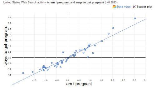 amipregnant