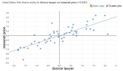 divorcelawyer