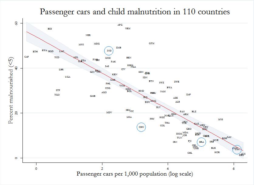 June 2014 Family Inequality