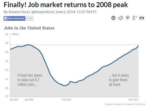 cnn-jobs