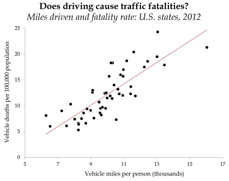cellphones traffic deaths with NEJM.xlsx