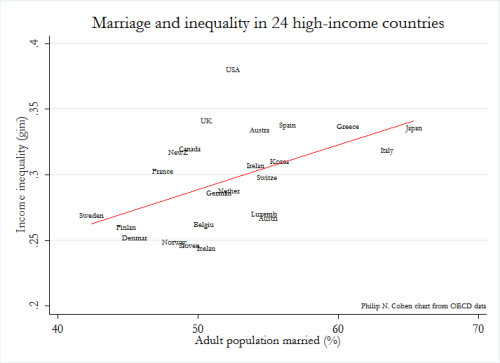 marriage-inequality2