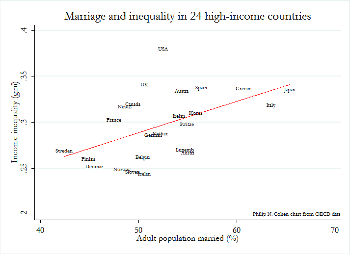 marriage-inequality2