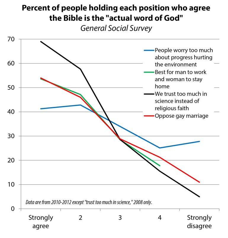 bible-views.xlsx