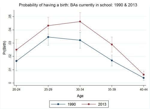 BA-school-birth-pred