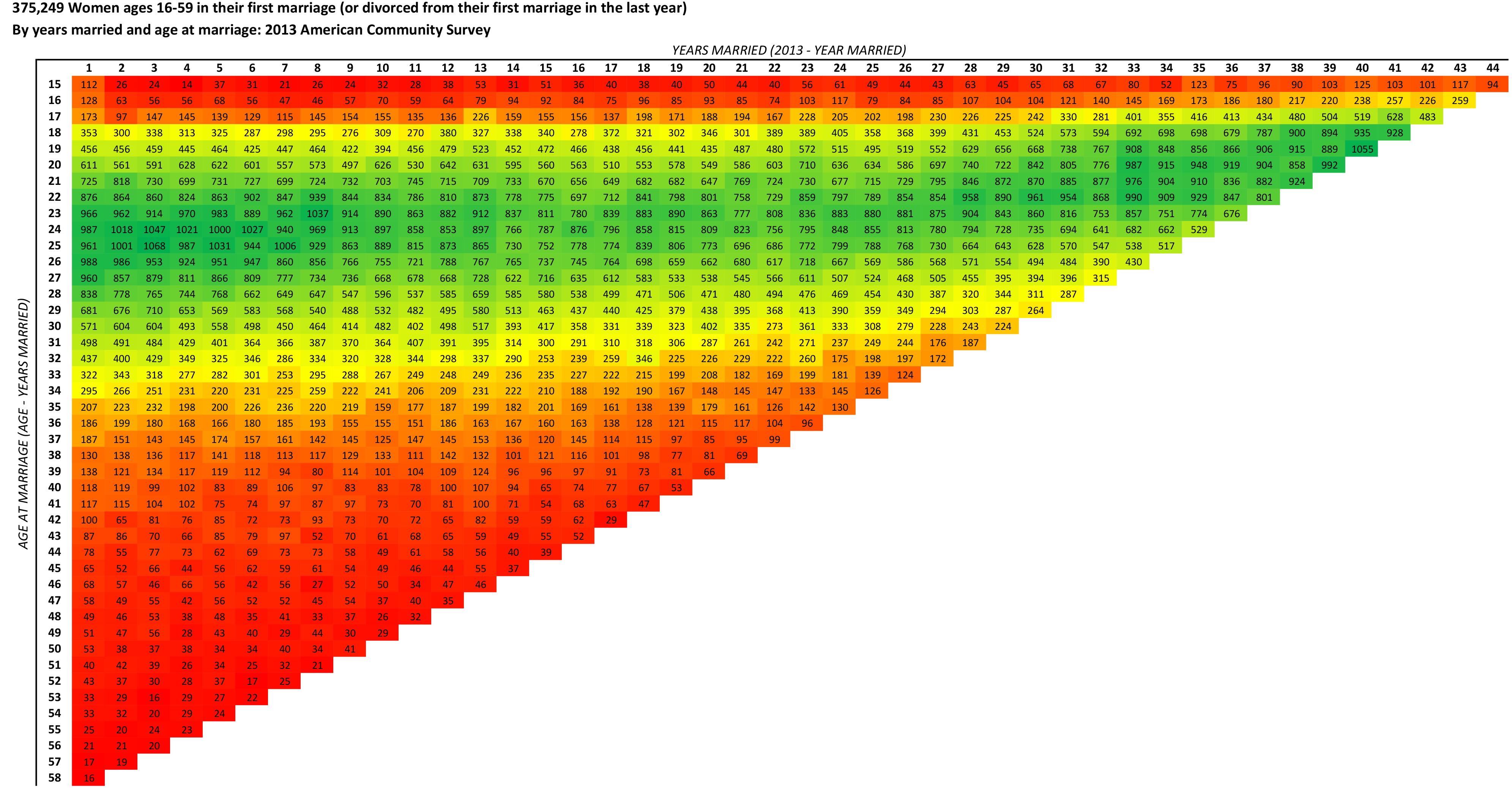 2011-2013 agemar figures.xlsx