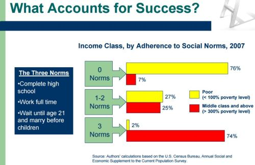success-sequence-slide