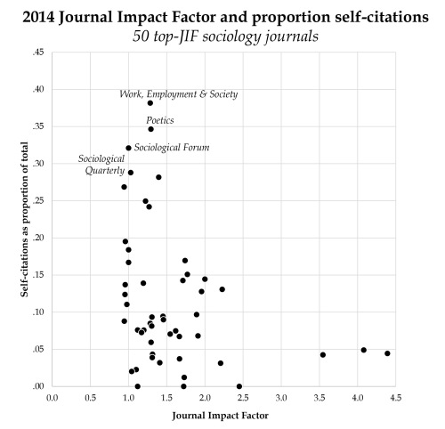Essays on the quality of life in the information society