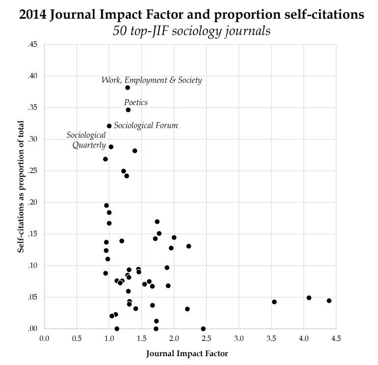 journal stats.xlsx