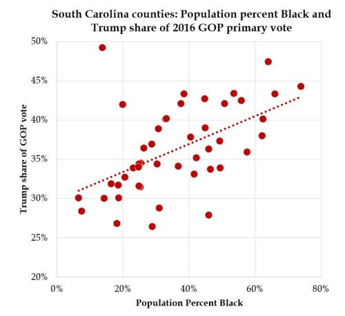 trump-sc-black-gop2