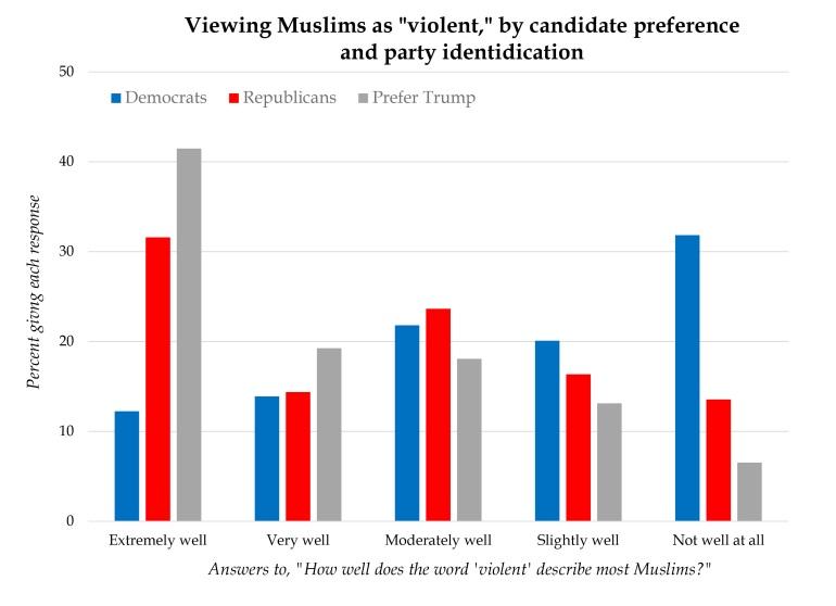 muslim and hispanic figures.xlsx