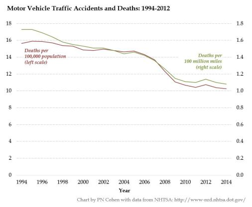 mva-fatalities