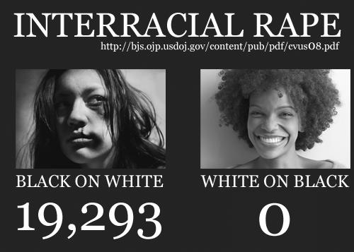 Black n white interracial
