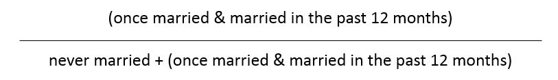 (once married & married in the past 12 months) / (never married + (once married & married in the past 12 months))