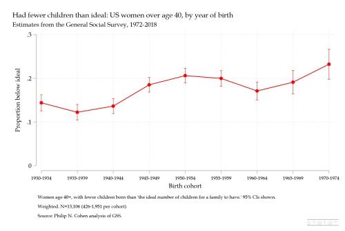 Stata graph