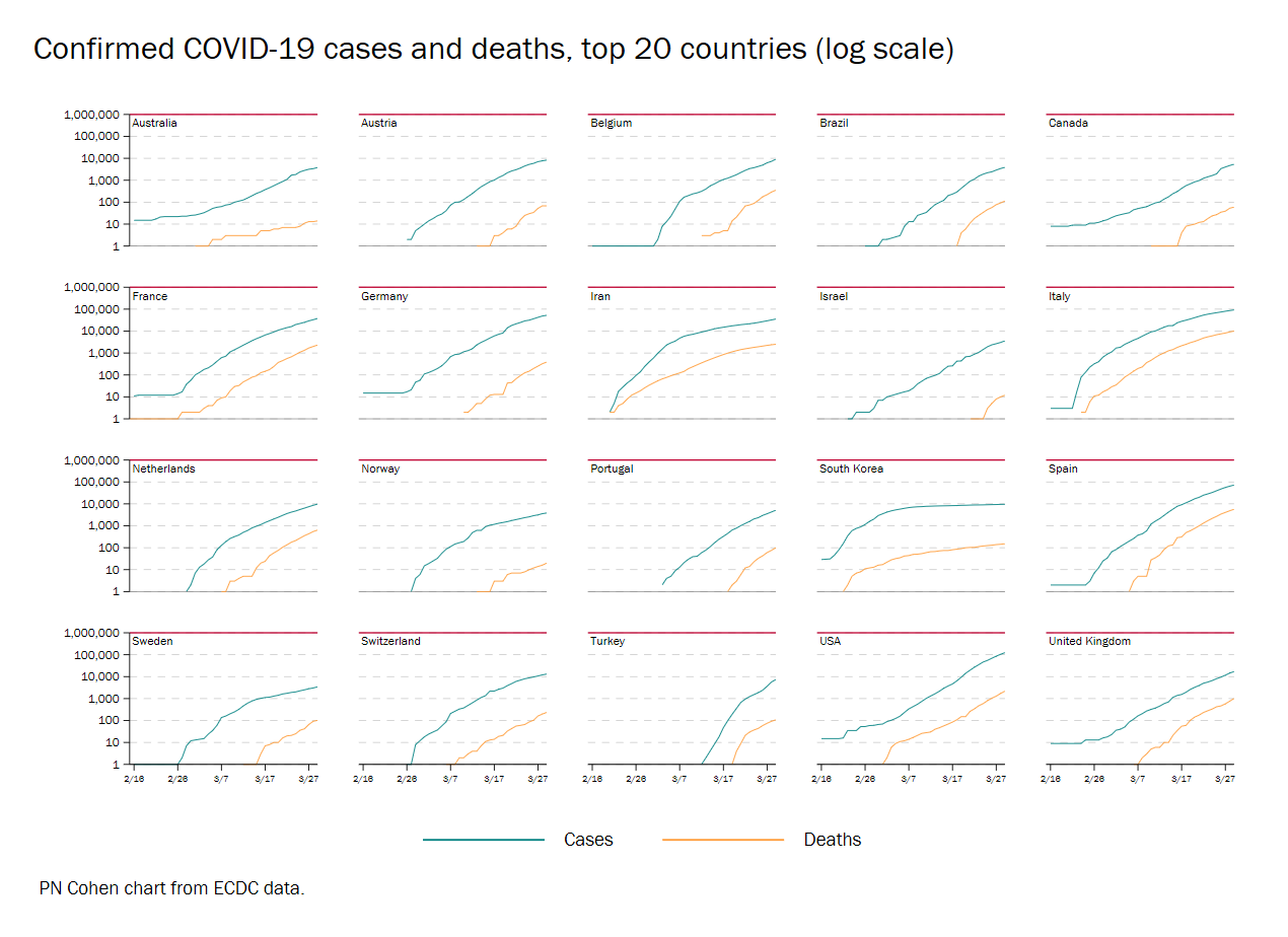 country cases and deaths