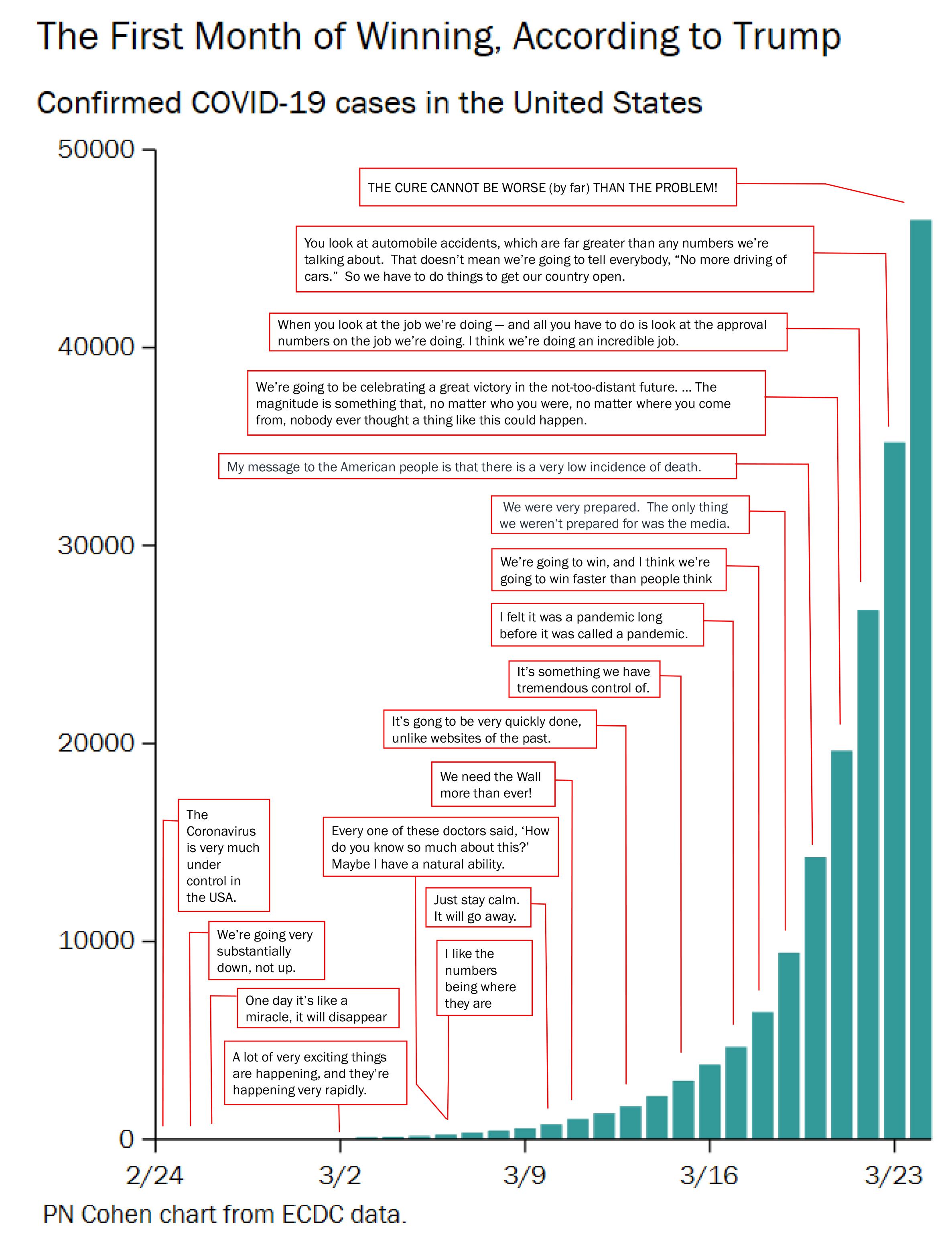Microsoft PowerPoint - first month of winning coronavirus.pptx