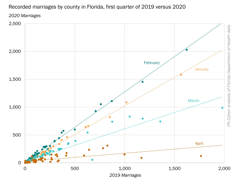 florida marriages.xlsx